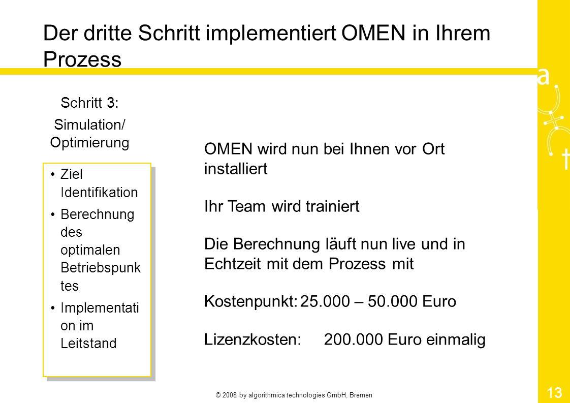 © 2008 by algorithmica technologies GmbH, Bremen 13 Der dritte Schritt implementiert OMEN in Ihrem Prozess Schritt 3: Simulation/ Optimierung Ziel Ide