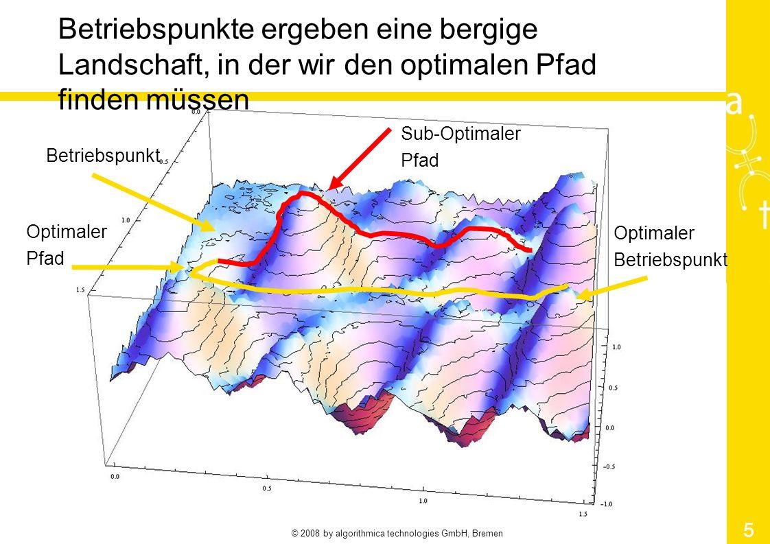 © 2008 by algorithmica technologies GmbH, Bremen 5 Betriebspunkte ergeben eine bergige Landschaft, in der wir den optimalen Pfad finden müssen Betrieb