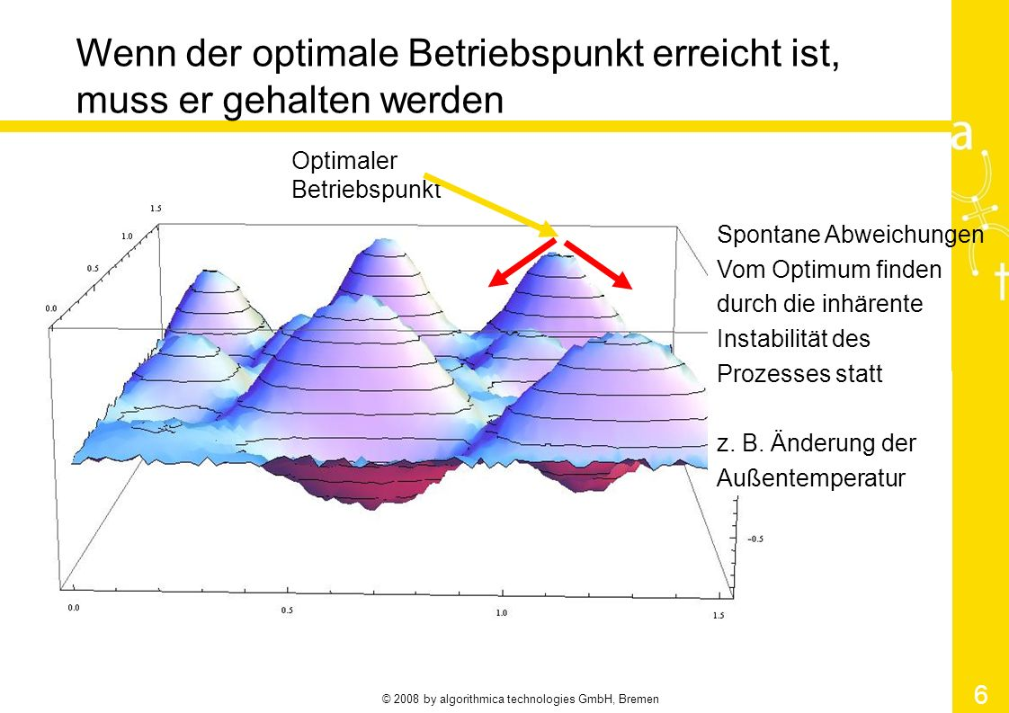 © 2008 by algorithmica technologies GmbH, Bremen 7 Variationen in unkontrollierbaren Größen ändern die Landschaft und bewegen den optimalen Betriebspunkt Optimaler Betriebspunkt z.