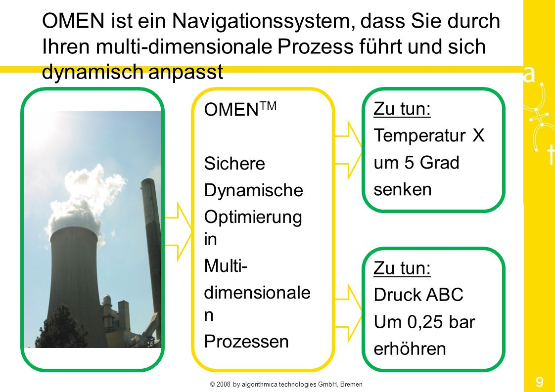 © 2008 by algorithmica technologies GmbH, Bremen 9 OMEN ist ein Navigationssystem, dass Sie durch Ihren multi-dimensionale Prozess führt und sich dynamisch anpasst OMEN TM Sichere Dynamische Optimierung in Multi- dimensionale n Prozessen Zu tun: Temperatur X um 5 Grad senken Zu tun: Druck ABC Um 0,25 bar erhöhren