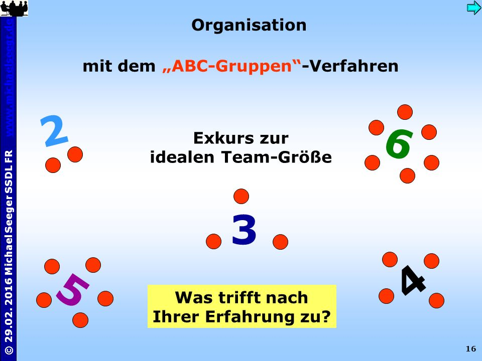 "16 © 29.02. 2016 Michael Seeger SSDL FR www.michaelseegr.dewww.michaelseegr.de Organisation mit dem ""ABC-Gruppen""-Verfahren Exkurs zur idealen Team-Gr"