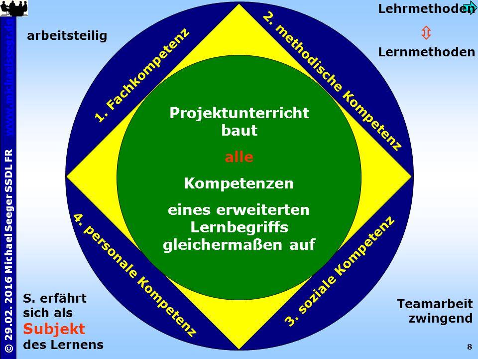 8 © 29.02. 2016 Michael Seeger SSDL FR www.michaelseegr.dewww.michaelseegr.de 1. Fachkompetenz 2. methodische Kompetenz 4. personale Kompetenz 3. sozi