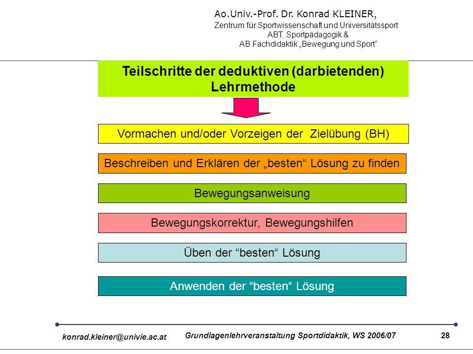 Ao.Univ.-Prof.Dr. Konrad KLEINER, Zentrum für Sportwissenschaft und Universitätssport ABT.