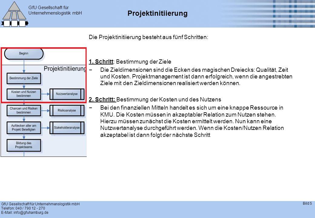 GfU Gesellschaft für Unternehmenslogistik mbH GfU Gesellschaft für Unternehmenslogistik mbH Telefon: 040 / 790 12 - 270 E-Mail: info@gfuhamburg.de Bild 5 Projektinitiierung Die Projektinitiierung besteht aus fünf Schritten: 1.