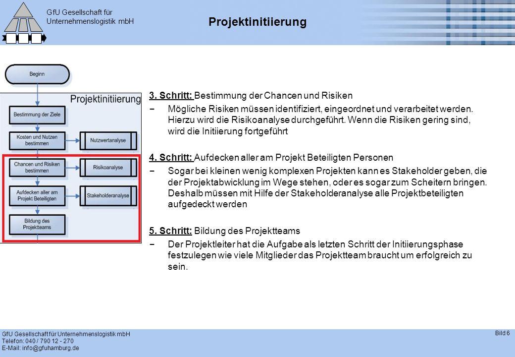 GfU Gesellschaft für Unternehmenslogistik mbH GfU Gesellschaft für Unternehmenslogistik mbH Telefon: 040 / 790 12 - 270 E-Mail: info@gfuhamburg.de Bild 6 Projektinitiierung 3.