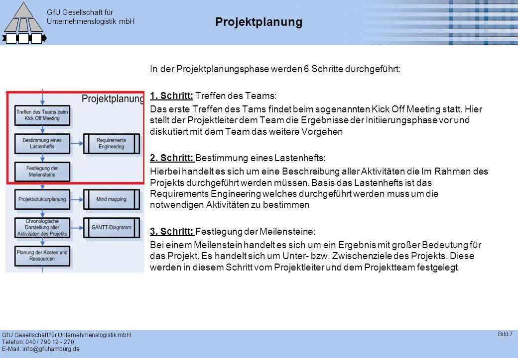 GfU Gesellschaft für Unternehmenslogistik mbH GfU Gesellschaft für Unternehmenslogistik mbH Telefon: 040 / 790 12 - 270 E-Mail: info@gfuhamburg.de Bild 7 Projektplanung In der Projektplanungsphase werden 6 Schritte durchgeführt: 1.
