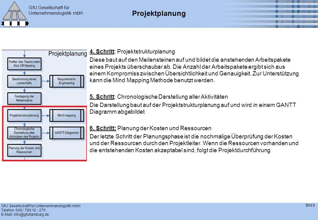 GfU Gesellschaft für Unternehmenslogistik mbH GfU Gesellschaft für Unternehmenslogistik mbH Telefon: 040 / 790 12 - 270 E-Mail: info@gfuhamburg.de Bild 8 Projektplanung 4.