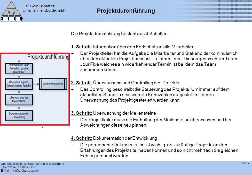 GfU Gesellschaft für Unternehmenslogistik mbH GfU Gesellschaft für Unternehmenslogistik mbH Telefon: 040 / 790 12 - 270 E-Mail: info@gfuhamburg.de Bild 9 Projektdurchführung Die Projektdurchführung besteht aus 4 Schritten 1.