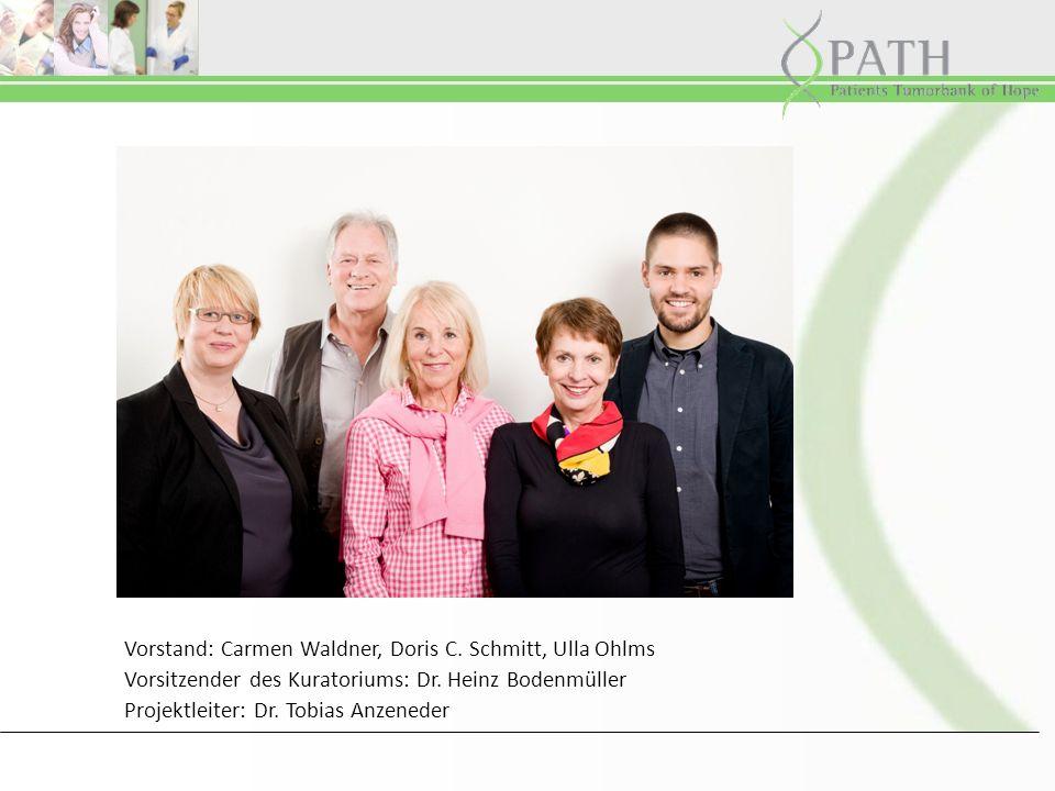 Vorstand: Carmen Waldner, Doris C. Schmitt, Ulla Ohlms Vorsitzender des Kuratoriums: Dr.