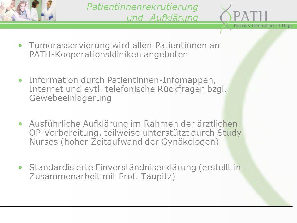 Patientinnenrekrutierung und Aufklärung Tumorasservierung wird allen Patientinnen an PATH-Kooperationskliniken angeboten Information durch Patientinnen-Infomappen, Internet und evtl.