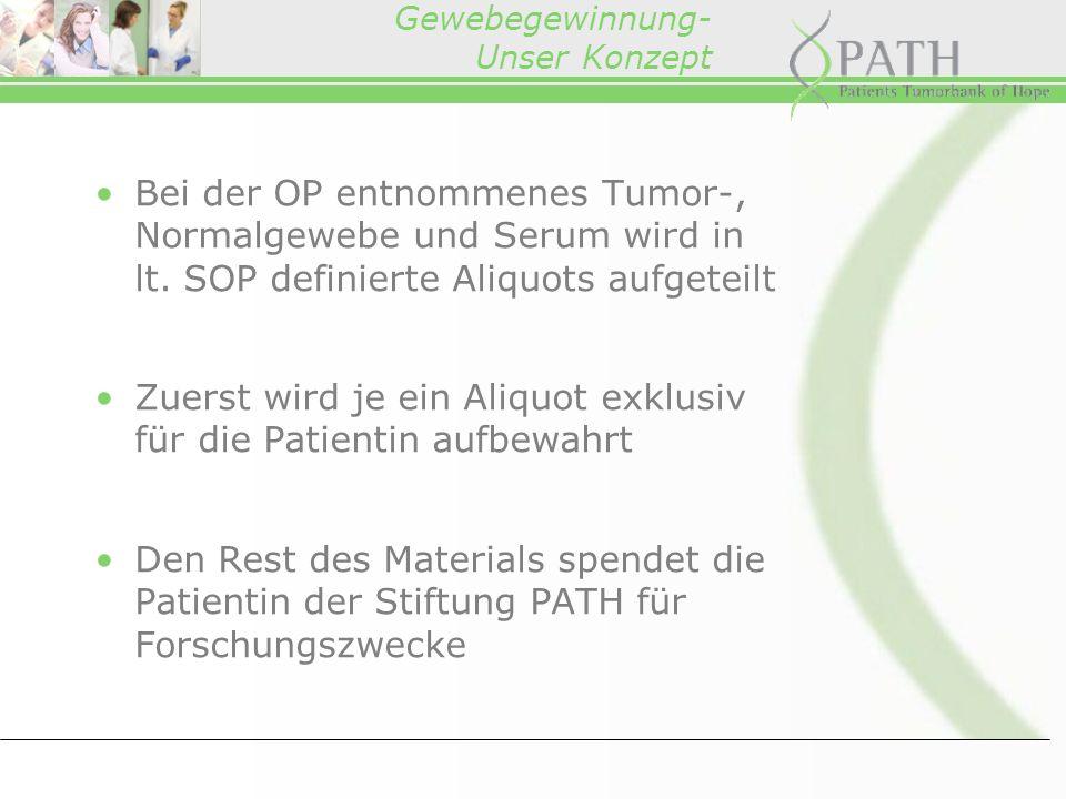 Vorteile für die Patientin Möglichkeit von (Vor-)Testungen im Rahmen zukünftiger Diagnostik und Therapie keine zusätzliche Belastung keine Kosten