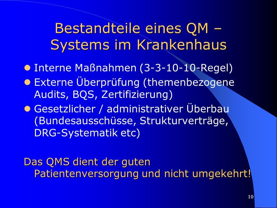 10 Bestandteile eines QM – Systems im Krankenhaus Interne Maßnahmen (3-3-10-10-Regel) Externe Überprüfung (themenbezogene Audits, BQS, Zertifizierung) Gesetzlicher / administrativer Überbau (Bundesausschüsse, Strukturverträge, DRG-Systematik etc) Das QMS dient der guten Patientenversorgung und nicht umgekehrt!