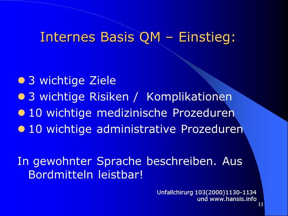 11 Internes Basis QM – Einstieg: 3 wichtige Ziele 3 wichtige Risiken / Komplikationen 10 wichtige medizinische Prozeduren 10 wichtige administrative Prozeduren In gewohnter Sprache beschreiben.
