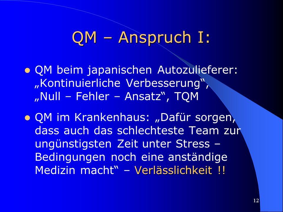 """12 QM – Anspruch I: QM beim japanischen Autozulieferer: """"Kontinuierliche Verbesserung , """"Null – Fehler – Ansatz , TQM Verlässlichkeit !."""