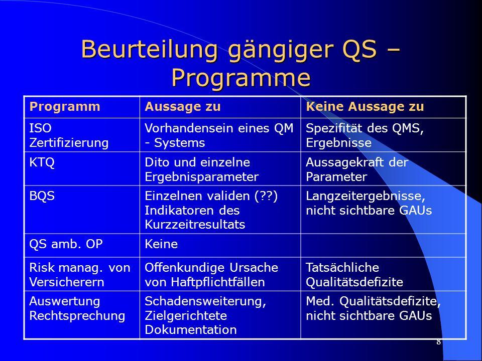 8 Beurteilung gängiger QS – Programme ProgrammAussage zuKeine Aussage zu ISO Zertifizierung Vorhandensein eines QM - Systems Spezifität des QMS, Ergebnisse KTQDito und einzelne Ergebnisparameter Aussagekraft der Parameter BQSEinzelnen validen ( ) Indikatoren des Kurzzeitresultats Langzeitergebnisse, nicht sichtbare GAUs QS amb.