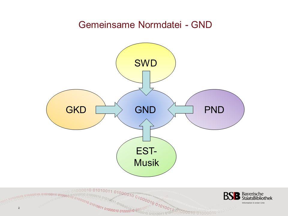 2 Gemeinsame Normdatei - GND GKD PND SWD EST- Musik GND