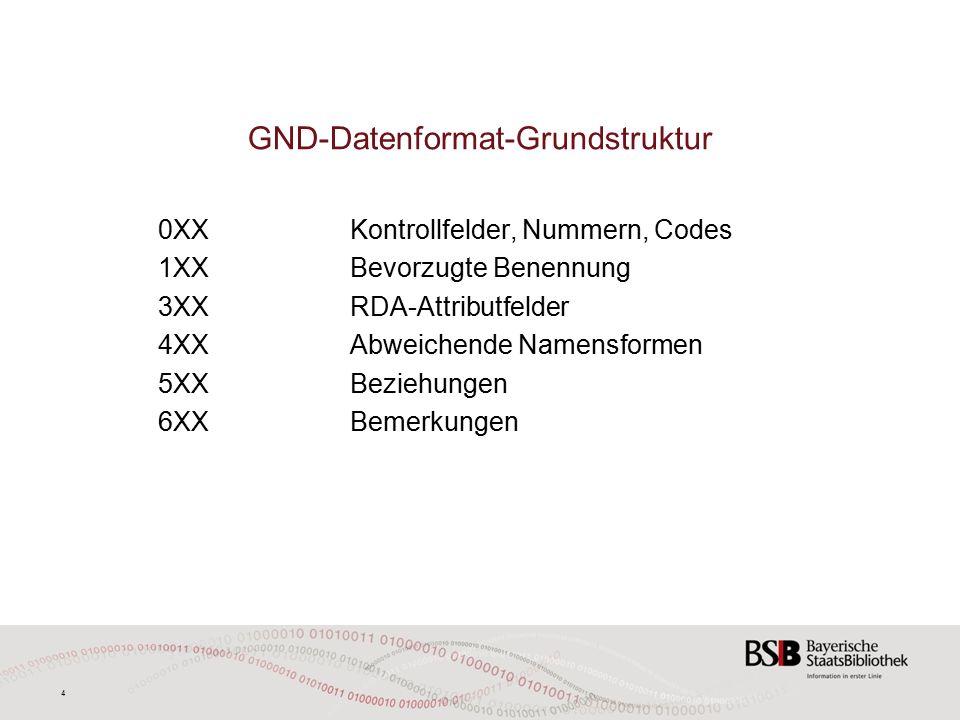 4 GND-Datenformat-Grundstruktur 0XXKontrollfelder, Nummern, Codes 1XXBevorzugte Benennung 3XXRDA-Attributfelder 4XXAbweichende Namensformen 5XXBeziehungen 6XXBemerkungen