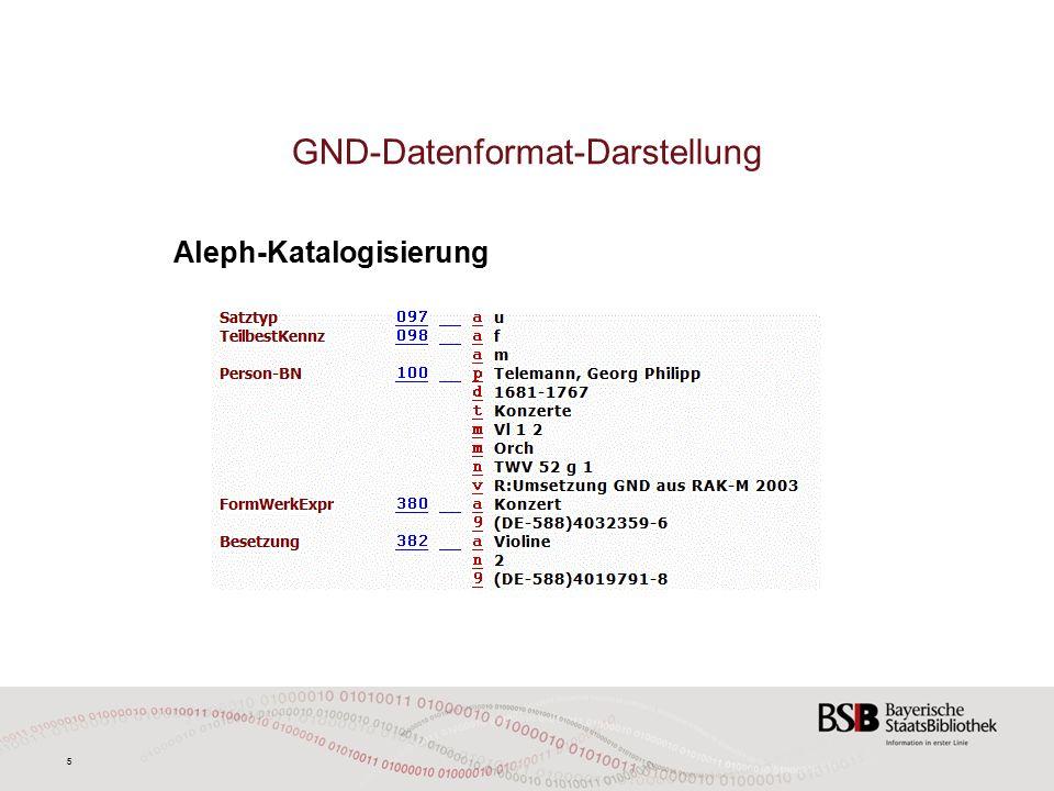 5 GND-Datenformat-Darstellung Aleph-Katalogisierung