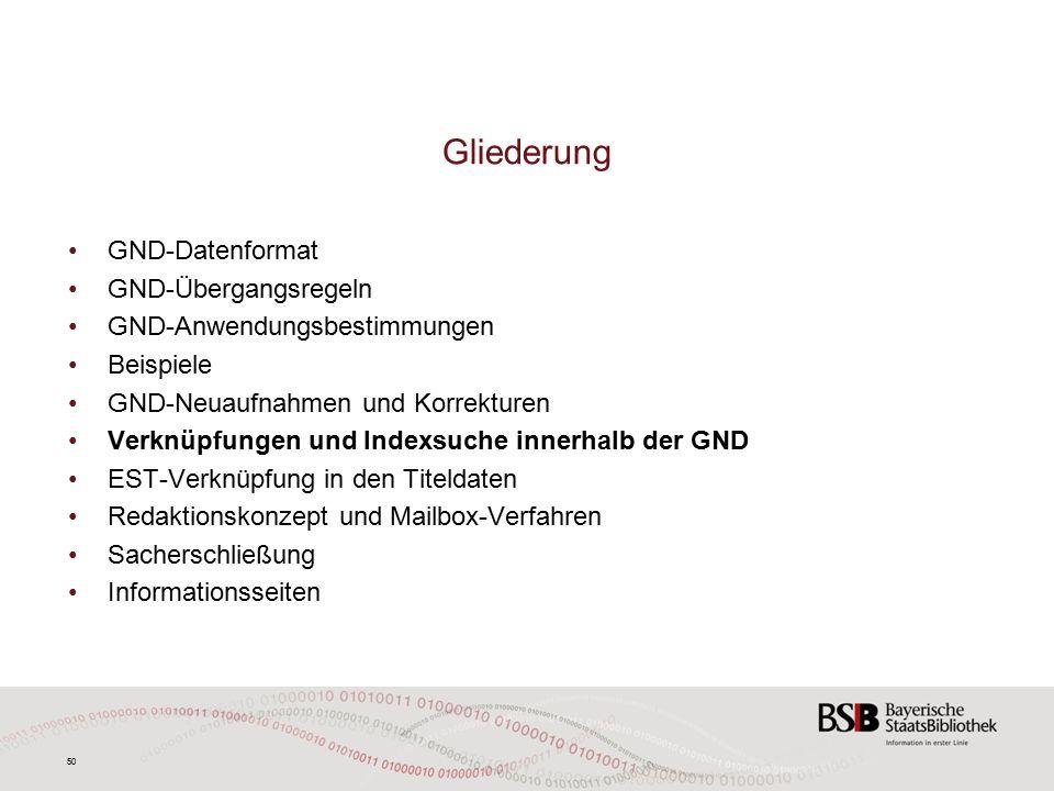 50 GND-Datenformat GND-Übergangsregeln GND-Anwendungsbestimmungen Beispiele GND-Neuaufnahmen und Korrekturen Verknüpfungen und Indexsuche innerhalb der GND EST-Verknüpfung in den Titeldaten Redaktionskonzept und Mailbox-Verfahren Sacherschließung Informationsseiten Gliederung
