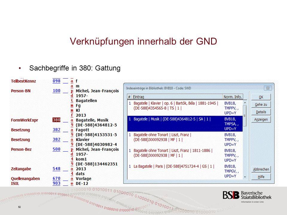 52 Verknüpfungen innerhalb der GND Sachbegriffe in 380: Gattung