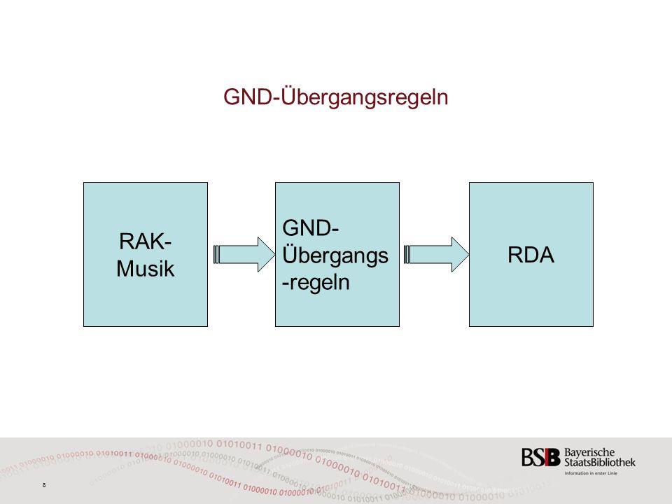 8 GND-Übergangsregeln GND- Übergangs -regeln RAK- Musik RDA