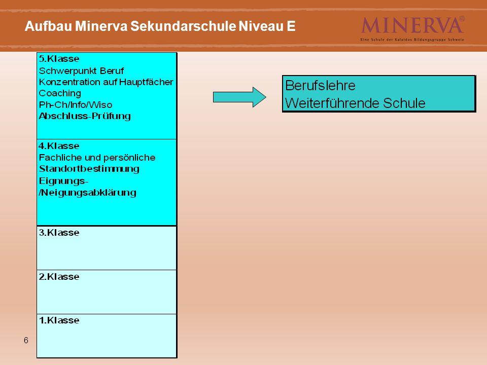 6 Aufbau Minerva Sekundarschule Niveau E