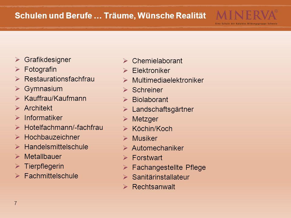 7 Schulen und Berufe … Träume, Wünsche Realität  Grafikdesigner  Fotografin  Restaurationsfachfrau  Gymnasium  Kauffrau/Kaufmann  Architekt  In
