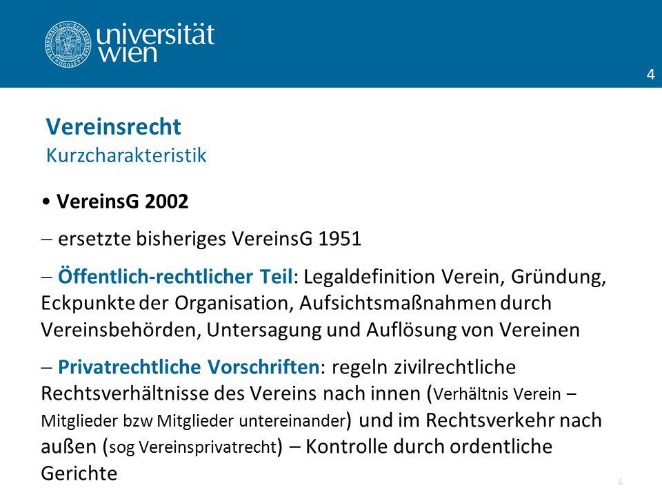 VereinsG 2002  ersetzte bisheriges VereinsG 1951  Öffentlich-rechtlicher Teil: Legaldefinition Verein, Gründung, Eckpunkte der Organisation, Aufsich