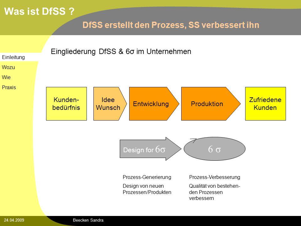 Beecken Sandra24.04.2009 Eingliederung DfSS & 6σ im Unternehmen Was ist DfSS .