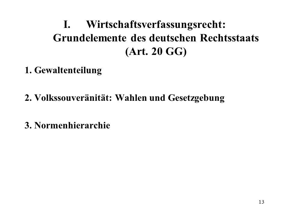 13 I.Wirtschaftsverfassungsrecht: Grundelemente des deutschen Rechtsstaats (Art. 20 GG) 1. Gewaltenteilung 2. Volkssouveränität: Wahlen und Gesetzgebu