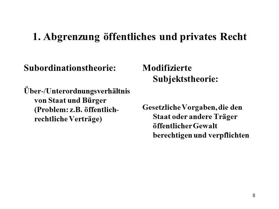 8 1. Abgrenzung öffentliches und privates Recht Subordinationstheorie: Über-/Unterordnungsverhältnis von Staat und Bürger (Problem: z.B. öffentlich- r