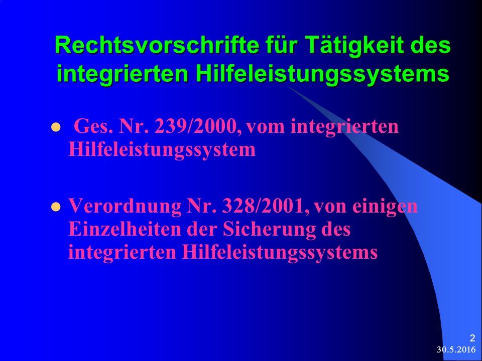 30.5.2016 13 Weiter Bestandteile des IHLSs Wasserleitung und Entwässerung Jihotrans Kreisdirektorat Č.Budějovice – Busse, schwere Bergungstechnik Dienste, (z.B.