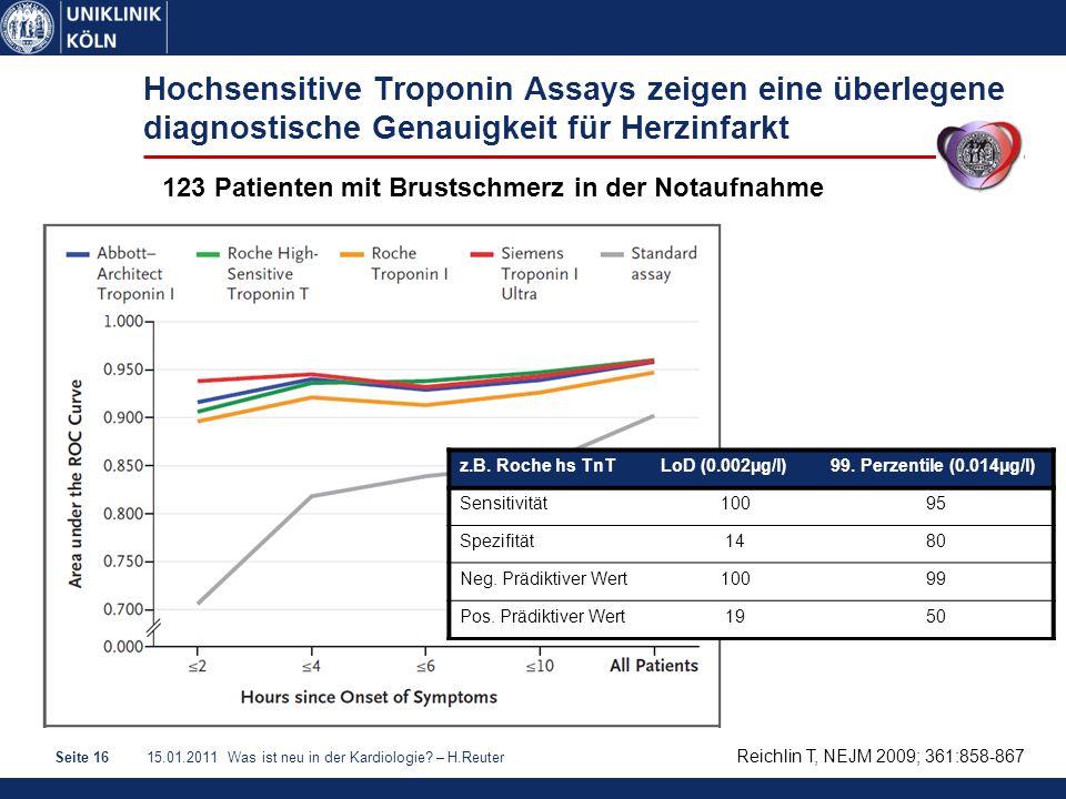 15.01.2011 Was ist neu in der Kardiologie? – H.ReuterSeite 16 Hochsensitive Troponin Assays zeigen eine überlegene diagnostische Genauigkeit für Herzi