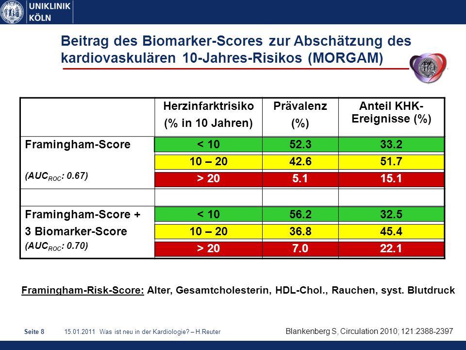 15.01.2011 Was ist neu in der Kardiologie? – H.ReuterSeite 8 Blankenberg S, Circulation 2010; 121:2388-2397 Beitrag des Biomarker-Scores zur Abschätzu