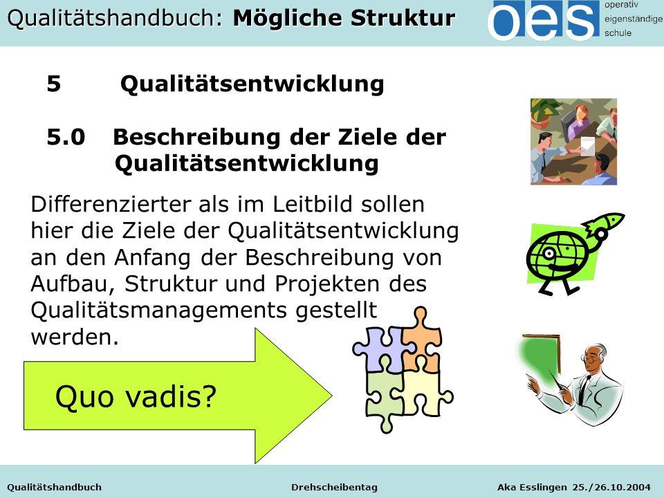 Qualitätshandbuch Drehscheibentag Aka Esslingen 25./26.10.2004 5 Qualitätsentwicklung 5.0Beschreibung der Ziele der Qualitätsentwicklung Qualitätshandbuch Drehscheibentag Aka Esslingen 25./26.10.2004 Qualitätshandbuch: Mögliche Struktur Quo vadis.