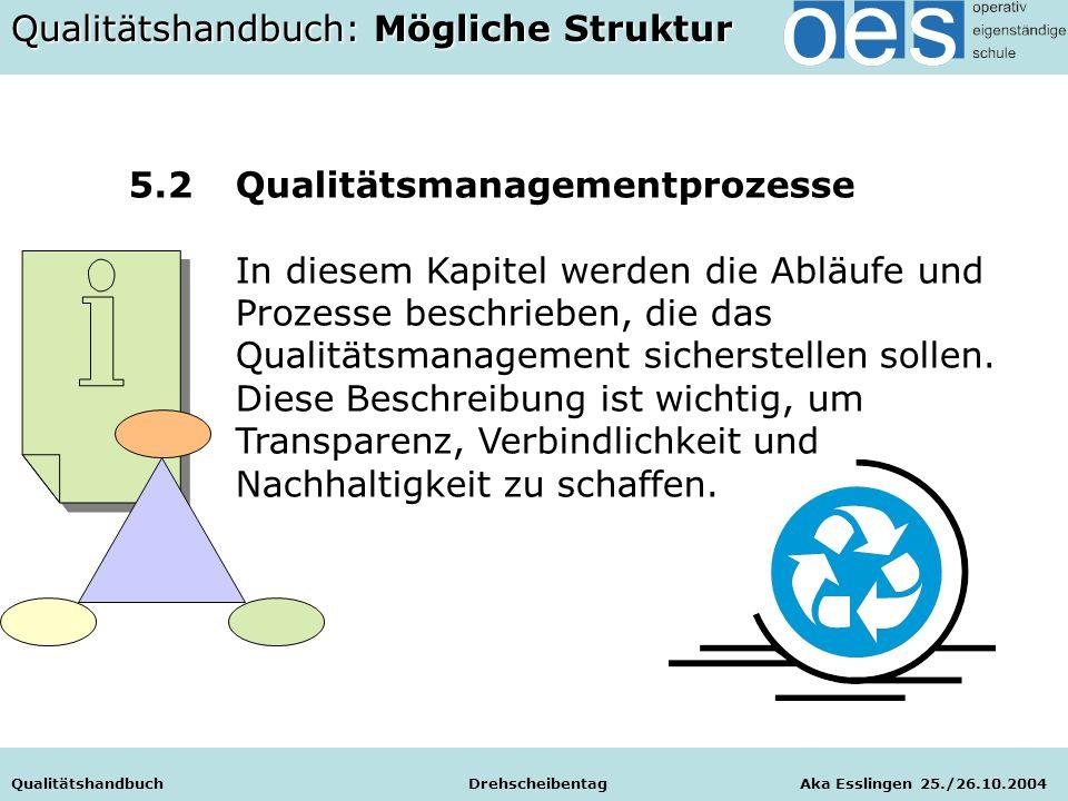 Qualitätshandbuch Drehscheibentag Aka Esslingen 25./26.10.2004 5.2Qualitätsmanagementprozesse In diesem Kapitel werden die Abläufe und Prozesse beschrieben, die das Qualitätsmanagement sicherstellen sollen.