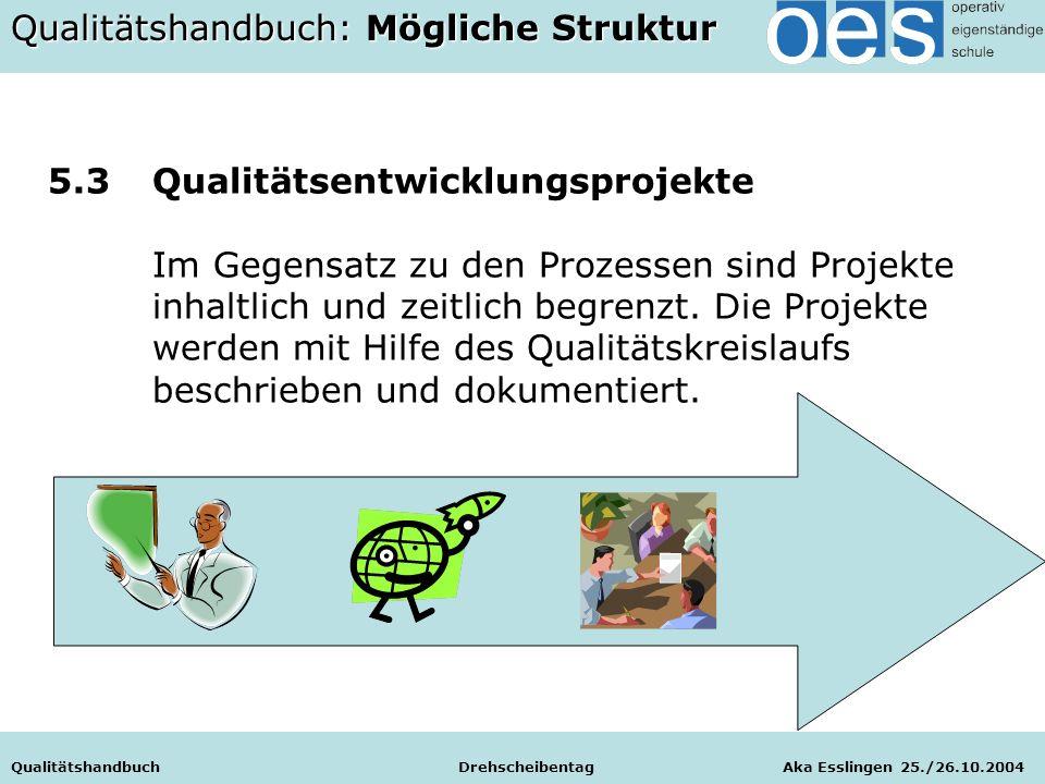 Qualitätshandbuch Drehscheibentag Aka Esslingen 25./26.10.2004 5.3Qualitätsentwicklungsprojekte Im Gegensatz zu den Prozessen sind Projekte inhaltlich und zeitlich begrenzt.