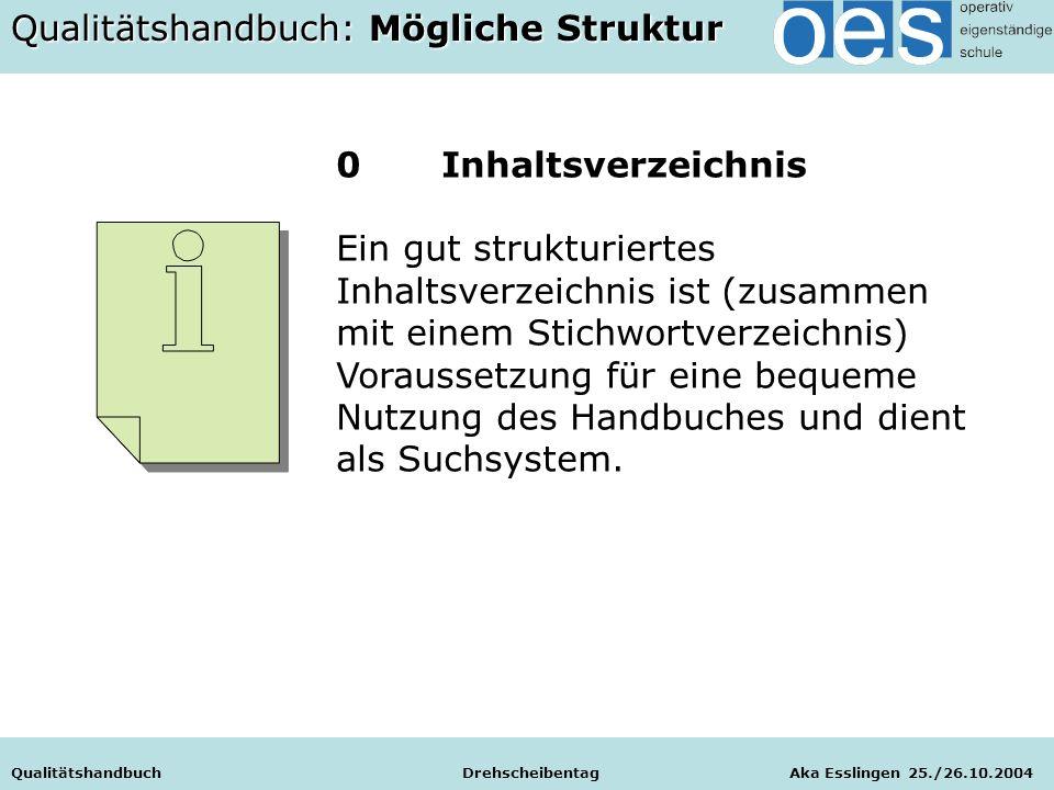 Qualitätshandbuch Drehscheibentag Aka Esslingen 25./26.10.2004 Qualitätshandbuch: Mögliche Struktur 0Inhaltsverzeichnis Ein gut strukturiertes Inhalts