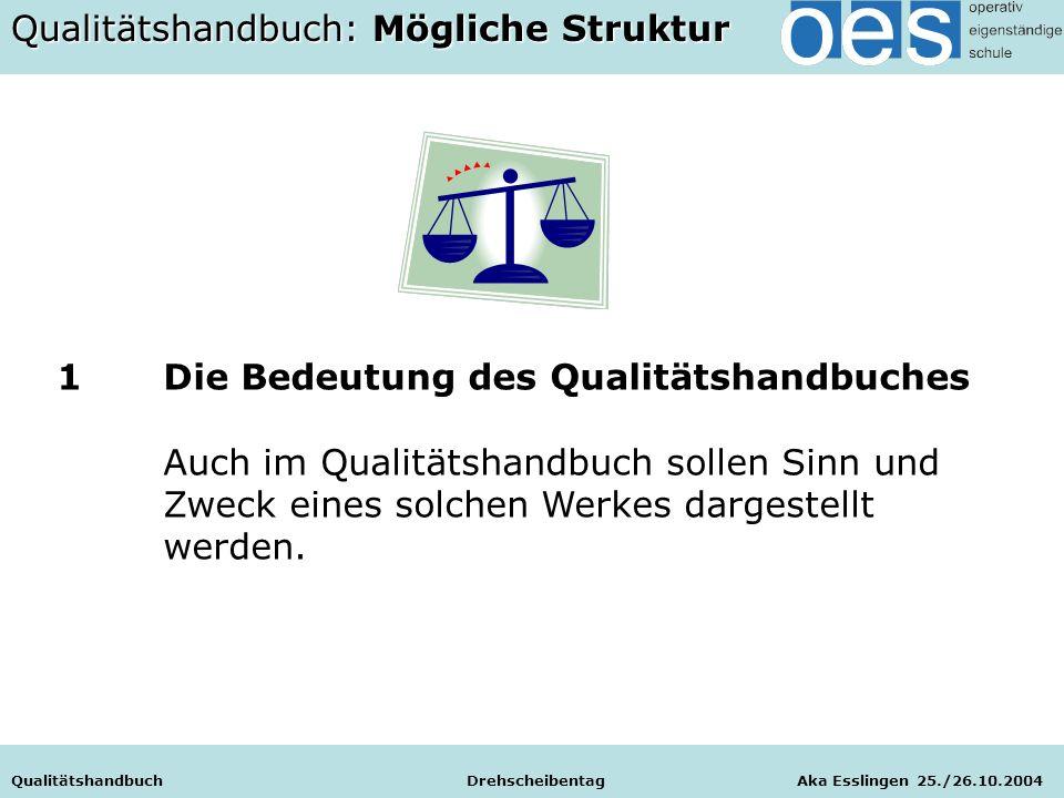 Qualitätshandbuch Drehscheibentag Aka Esslingen 25./26.10.2004 1Die Bedeutung des Qualitätshandbuches Auch im Qualitätshandbuch sollen Sinn und Zweck eines solchen Werkes dargestellt werden.
