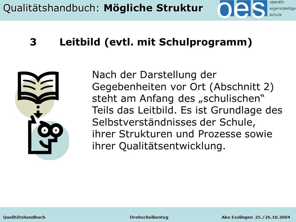 """Qualitätshandbuch Drehscheibentag Aka Esslingen 25./26.10.2004 Nach der Darstellung der Gegebenheiten vor Ort (Abschnitt 2) steht am Anfang des """"schulischen Teils das Leitbild."""