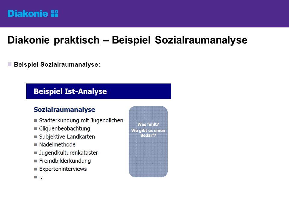 Diakonie praktisch – Beispiel Sozialraumanalyse Beispiel Sozialraumanalyse: