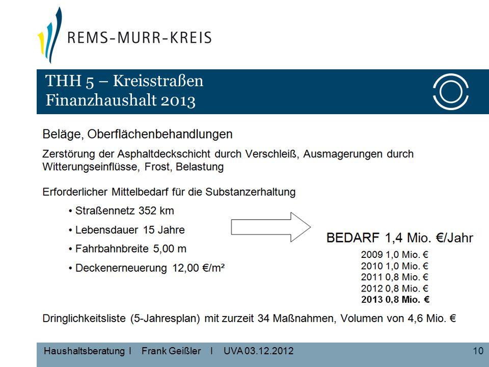 10 Haushaltsberatung I Frank Geißler I UVA 03.12.2012 THH 5 – Kreisstraßen Finanzhaushalt 2013