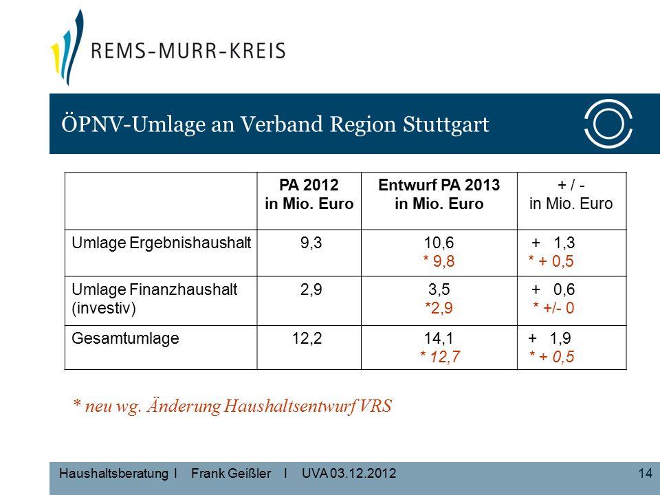 14 Haushaltsberatung I Frank Geißler I UVA 03.12.2012 ÖPNV-Umlage an Verband Region Stuttgart PA 2012 in Mio.