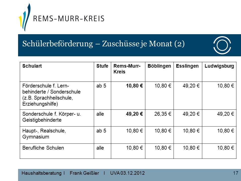 17 Haushaltsberatung I Frank Geißler I UVA 03.12.2012 Schülerbeförderung – Zuschüsse je Monat (2) SchulartStufeRems-Murr- Kreis BöblingenEsslingenLudwigsburg Förderschule f.