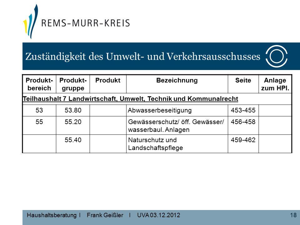 18 Haushaltsberatung I Frank Geißler I UVA 03.12.2012 Zuständigkeit des Umwelt- und Verkehrsausschusses Produkt- bereich Produkt- gruppe ProduktBezeichnungSeiteAnlage zum HPl.