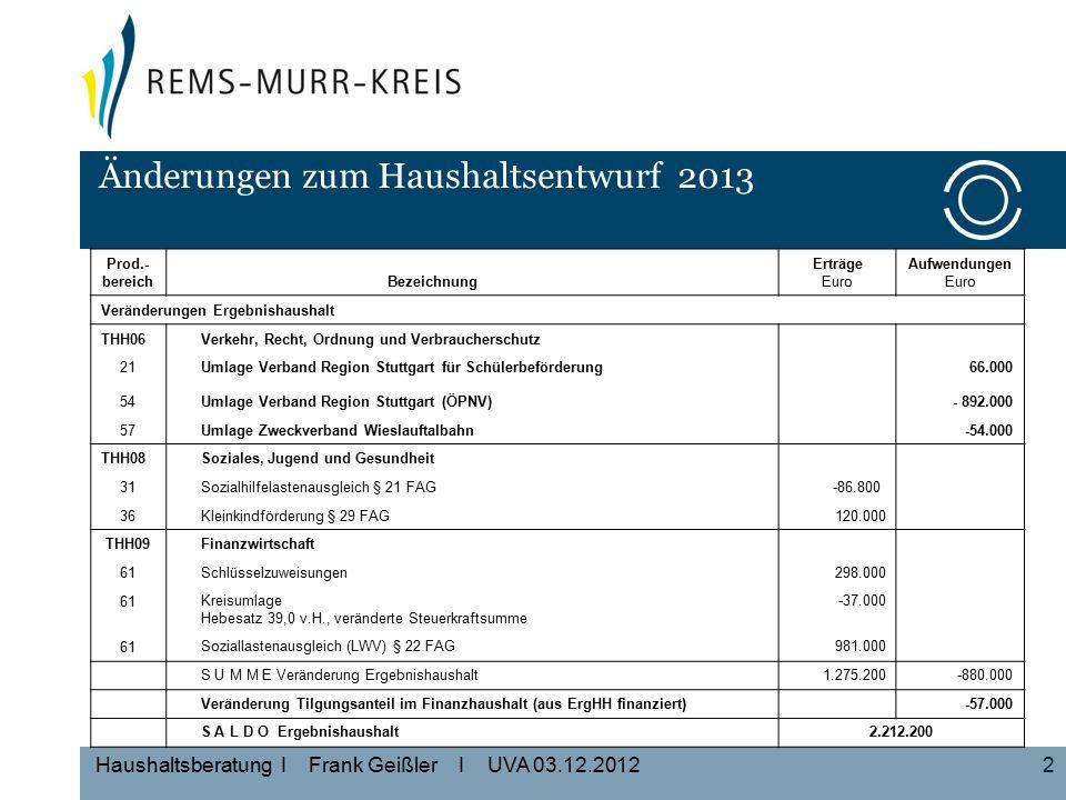 13 Haushaltsberatung I Frank Geißler I UVA 03.12.2012 THH 6 – ÖPNV (einschl.