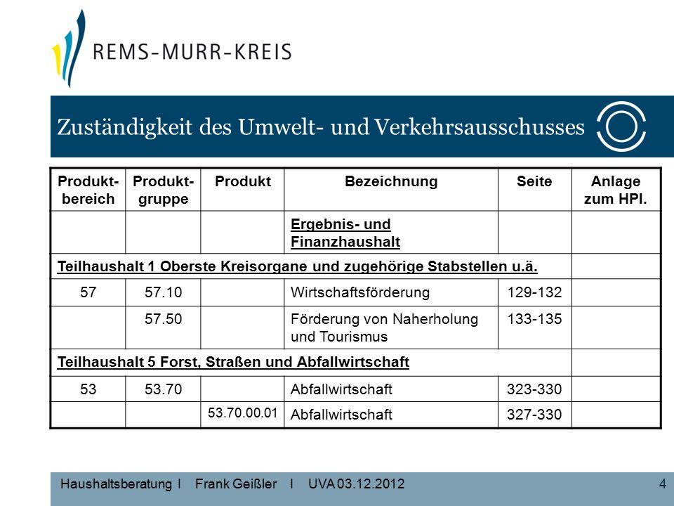 5 Haushaltsberatung I Frank Geißler I UVA 03.12.2012 Zuständigkeit des Umwelt- und Verkehrsausschusses Produkt- bereich Produkt- gruppe ProduktBezeichnungSeiteAnlage zum HPl.
