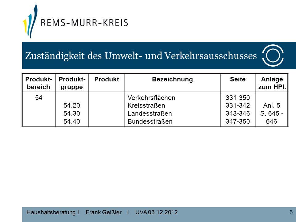 6 Haushaltsberatung I Frank Geißler I UVA 03.12.2012 THH 5 – Kreisstraßen Finanzhaushalt 2013 Kreisstraßen netto (356 km)3,3 Mio.