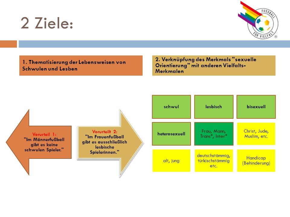 2 Ziele: schwullesbischbisexuell heterosexuell Frau, Mann, Trans*, Inter* Christ, Jude, Muslim, etc.