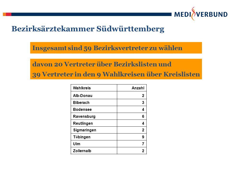 Bezirksärztekammer Südwürttemberg Insgesamt sind 59 Bezirksvertreter zu wählen davon 20 Vertreter über Bezirkslisten und 39 Vertreter in den 9 Wahlkreisen über Kreislisten WahlkreisAnzahl Alb-Donau2 Biberach3 Bodensee4 Ravensburg6 Reutlingen4 Sigmaringen2 T ü bingen 9 Ulm7 Zollernalb2